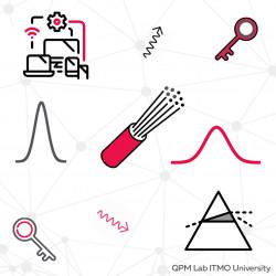 Новый способ улучшить качество квантового шифрования при использовании оптоволоконных линий связи
